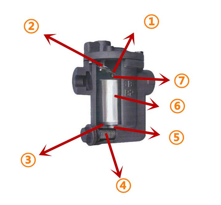 倒吊桶式蒸汽疏水阀结构图