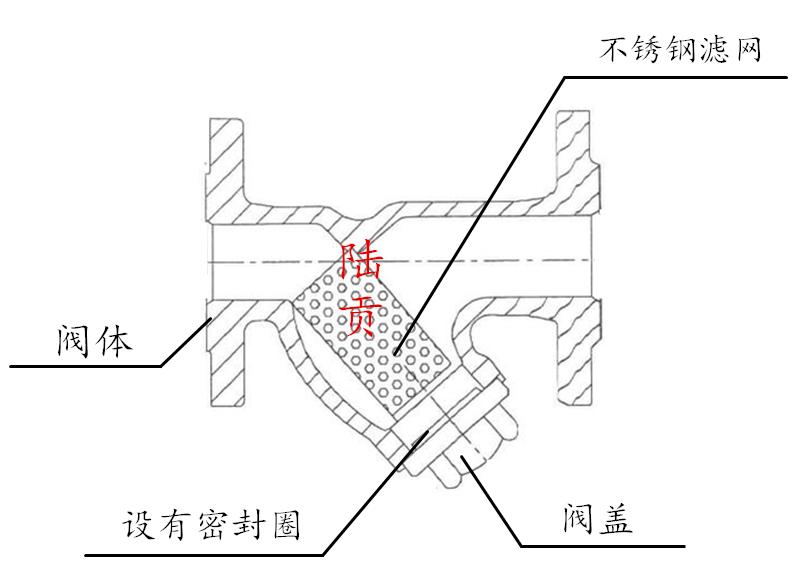 Y型过滤器结构图