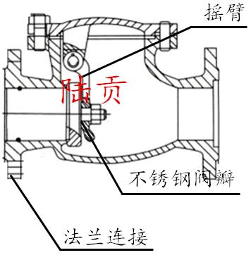 旋启式止回阀结构图