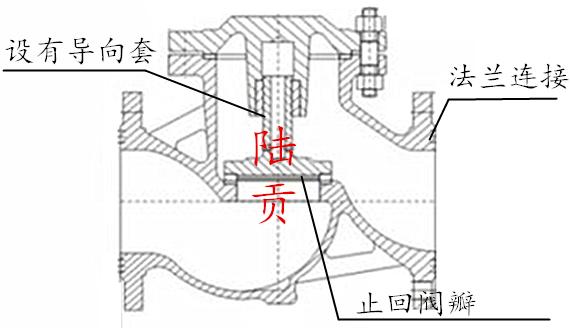 升降式止回阀结构图