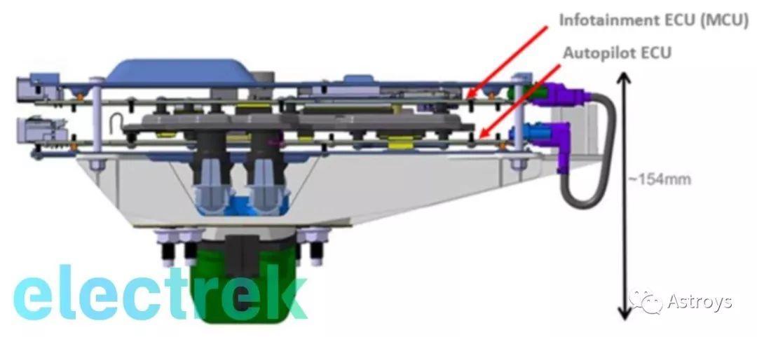 座舱域控制器功能 vs 外设