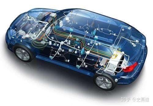 一场深刻的汽车电子电气(E/E)构架变革正在酝酿