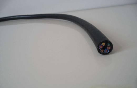 耐弯曲电缆