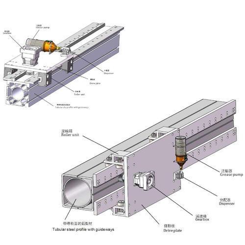 桁架机器人行走地轨-重载扁导轨齿条传动系统