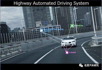 丰田汽车:未来电子电气架构将采用Central & Zone方案(图12)