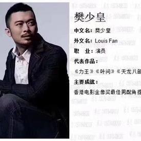 香港明星 樊少皇