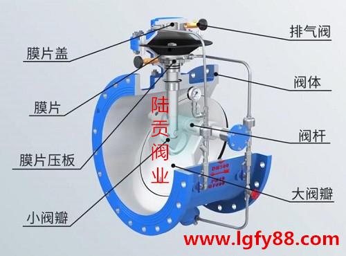 管力阀结构图