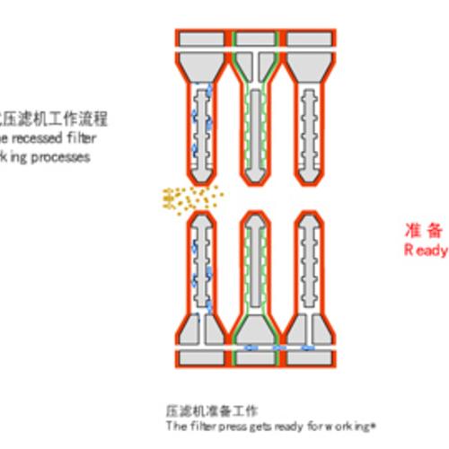 隔膜压榨工作原理