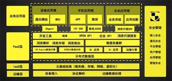 物联网践行者机智云,5G+AIoT时代产业升级新引擎