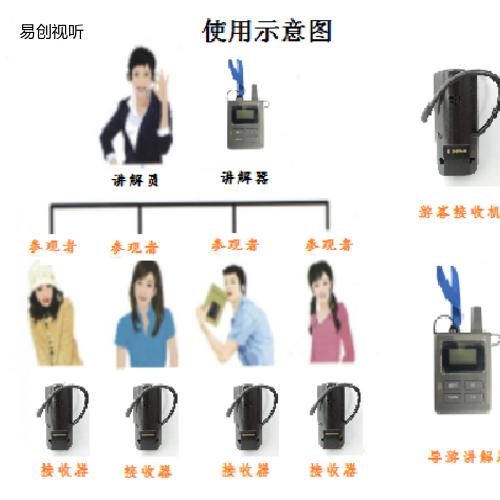 领导讲解话筒SHD-TL-512HT