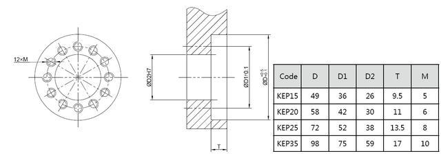 V型导轨齿条传动系统安装和调整
