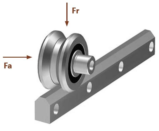 V型导轨齿条传动系统负载能力和使用寿命
