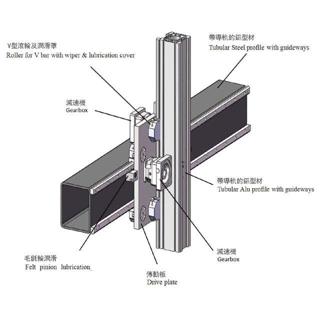 中等载荷的导轨系统之V型导轨齿条传动系统
