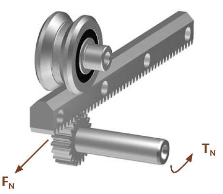 V型导轨齿条传动系统驱动力和力矩
