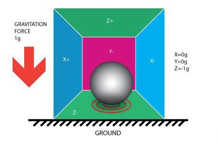 惯性测量3.jpg