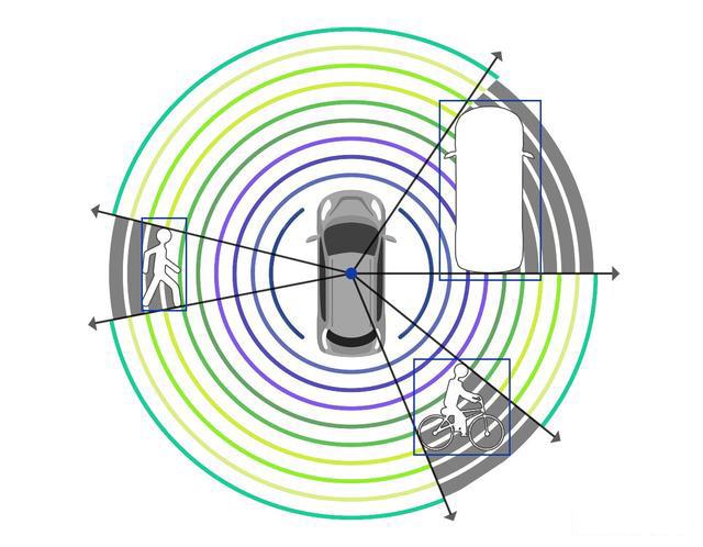 激光雷达.jpg