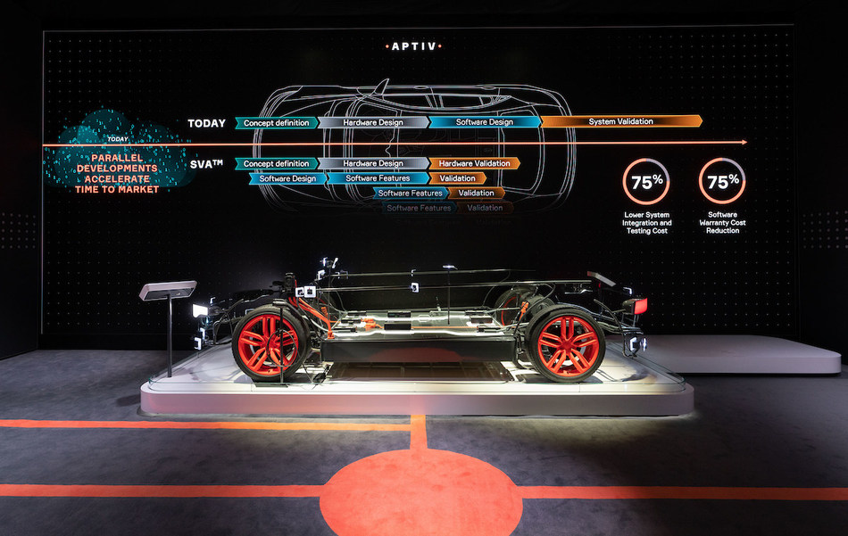 Aptiv Unveils Smart Vehicle Architecture™ at CES 2020