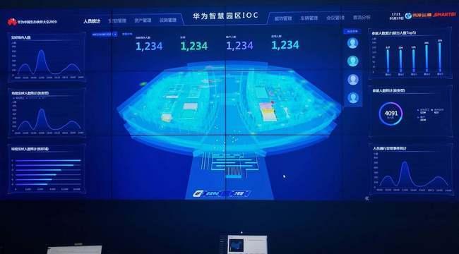 智慧园区IOC平台系统