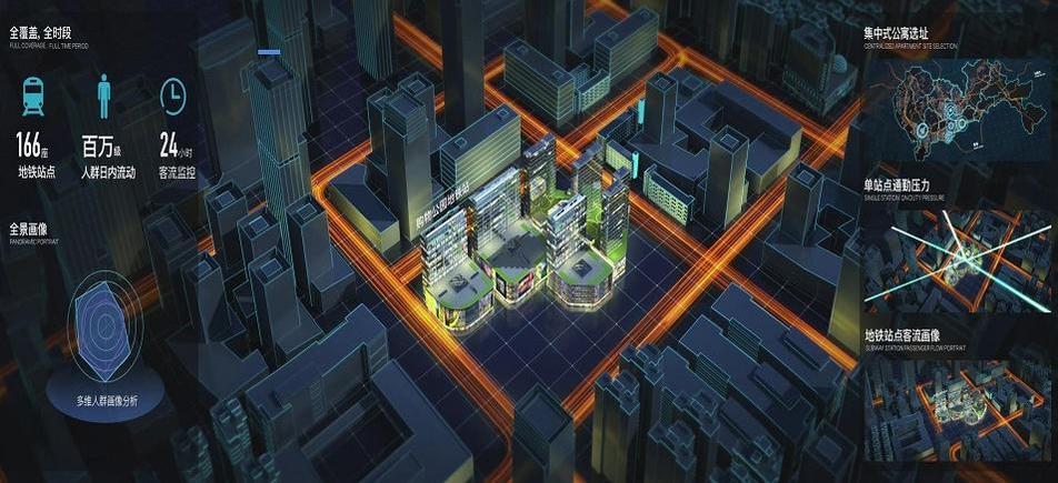智慧城市CIM可视化决策系统