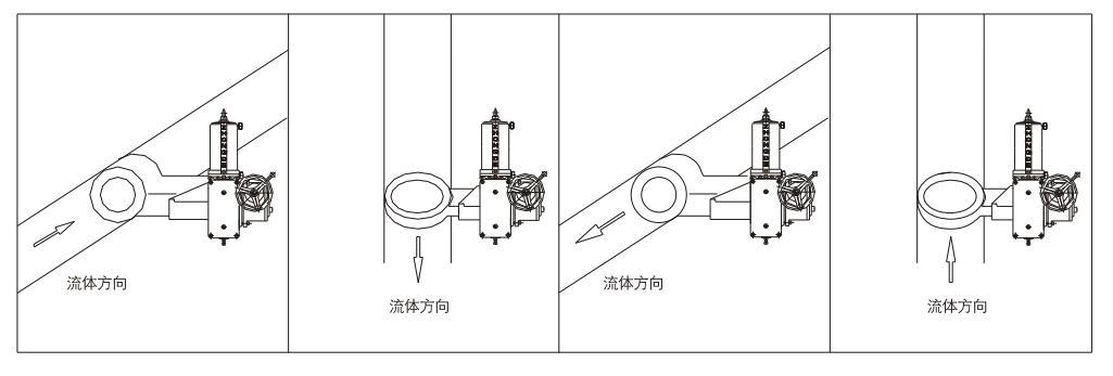 气动保温夹套蝶阀安装示意图