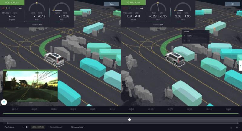 Uber simulation environment