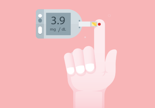 招募Ⅱ型糖尿病患者||DPP-4抑制剂