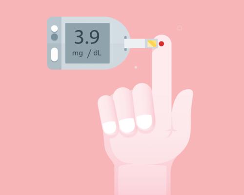 招募Ⅱ型糖尿病患者DPP-4抑制剂.png