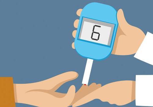 招募Ⅱ型糖尿病患者||门冬胰岛素 30注射液