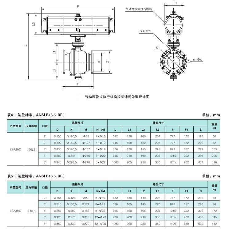 气动多段式装车球阀尺寸表1