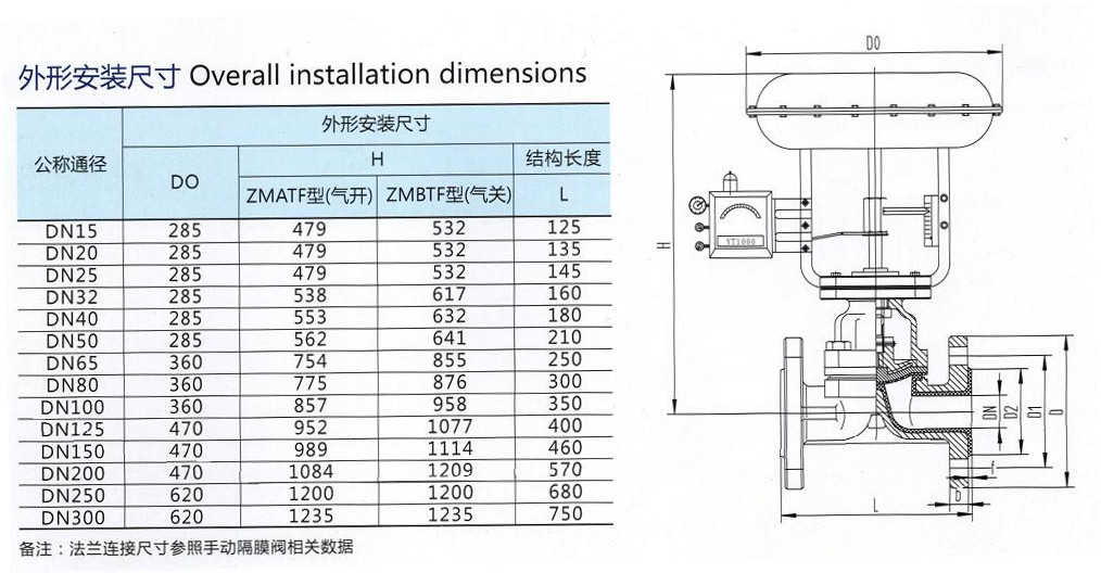 气动衬氟调节隔膜阀外形尺寸图