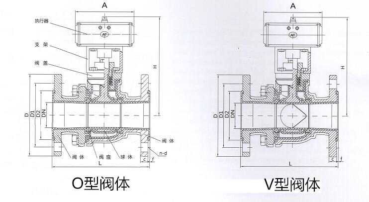 耐腐蚀气动调节球阀结构图