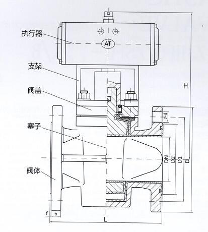 气动衬氟旋塞阀结构图