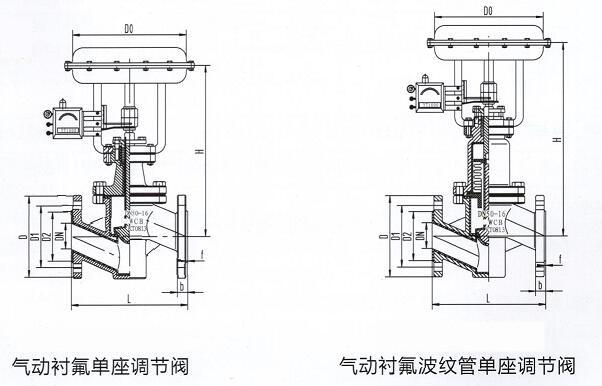 氣動波紋管調節閥結構圖