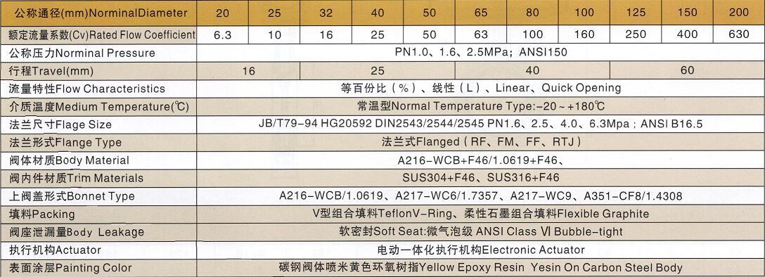 电动衬氟调节阀标准规格图