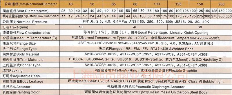 气动单座调节阀标准规格图