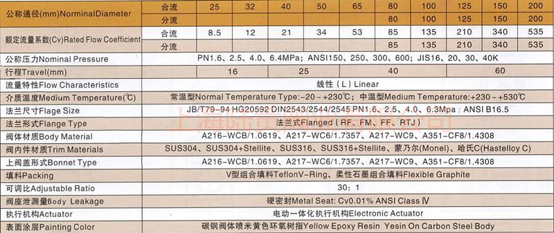 电动三通调节阀标准规格图