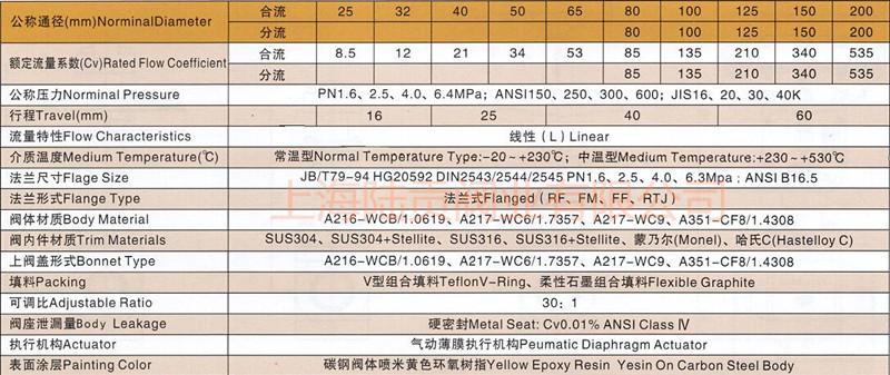 气动三通调节阀标准规格图