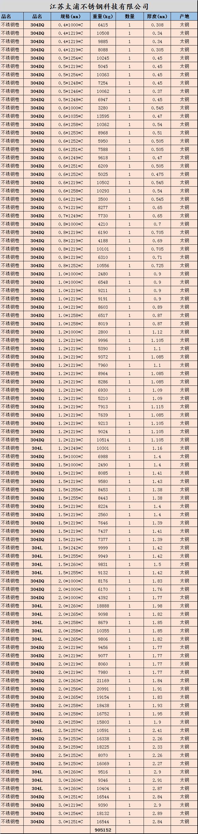太浦304DQ不锈钢库存表