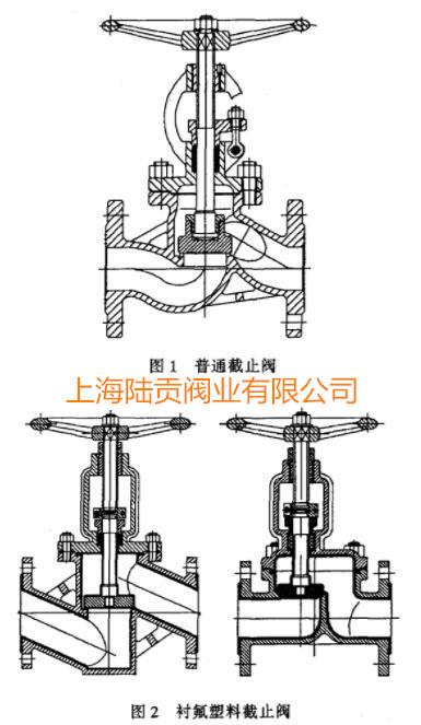 衬氟气动截止阀结构
