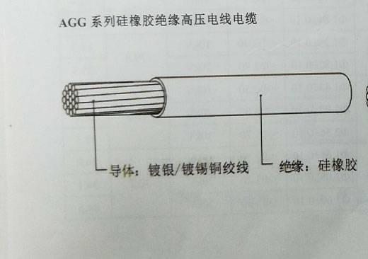 AGG系列硅橡胶绝缘高压电线电缆
