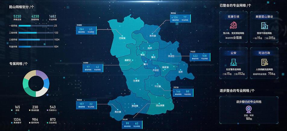 昆山网格化联动中心