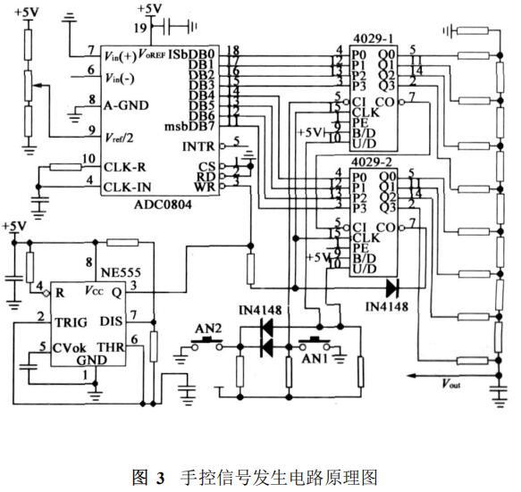 手控信号发生电路原理图