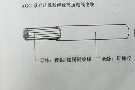 简述:硅胶高温线的主要特点和辨别技巧