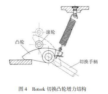 切换凸轮增力结构