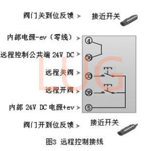 远程控制接线图