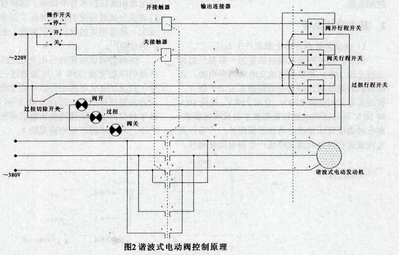 谐波式电动阀控制原理图
