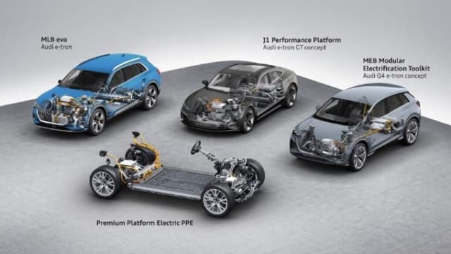 VW'S ELECTRICAL PLATFORM MAP. An illustration showing the Volkswagen Group's various vehicle platforms.