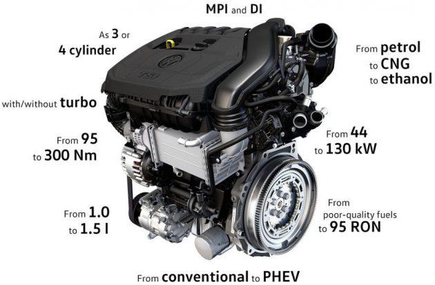 全新EA211 evo系列引擎