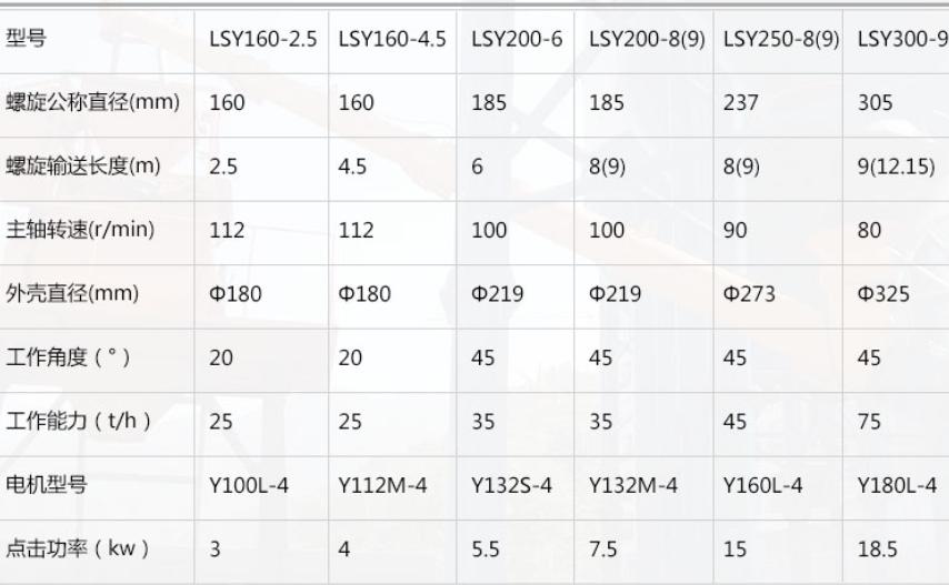 LSY螺旋输送机参数