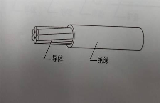 AF-250聚四氟乙烯绝缘安装线